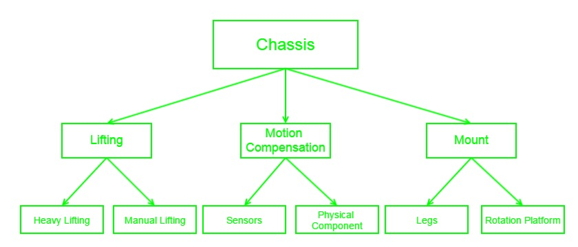 Chassis System Diagram.jpg