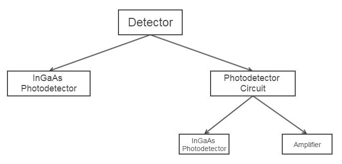 Detector System Diagram.jpg