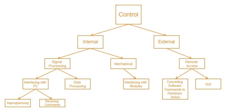 System Diagram.jpg